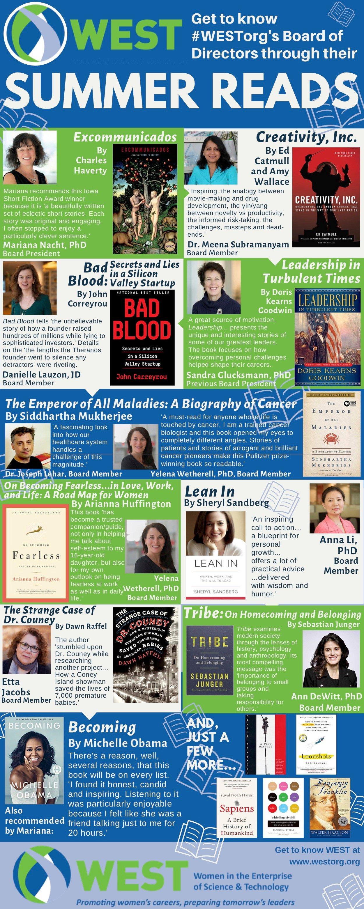 2019-05 Board Summer Reading List