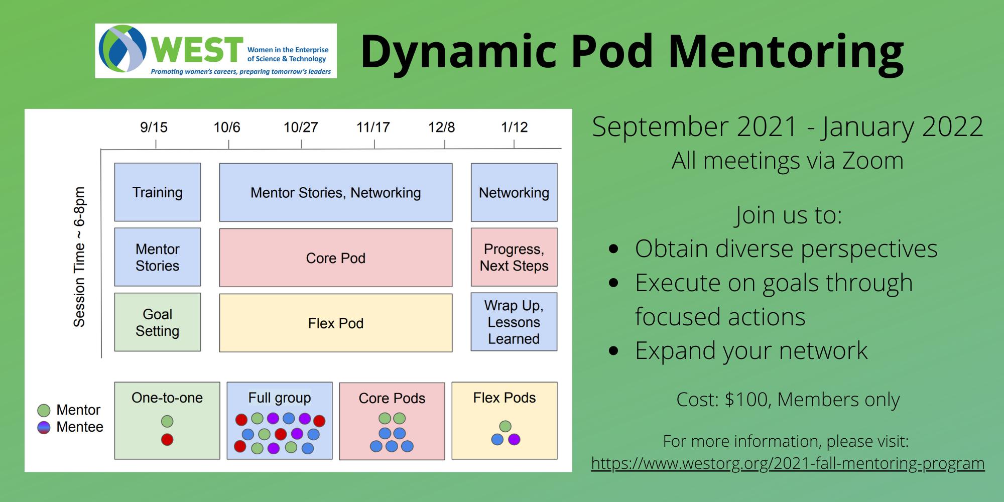 2021 Fall Mentoring Blog