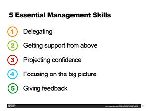 5 Essential Management Skills www.hbr.org-mgmt-4-rookies-slide-deck-slide-33-VL160524_AD